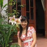 Trần Thị Hồng Hạnh